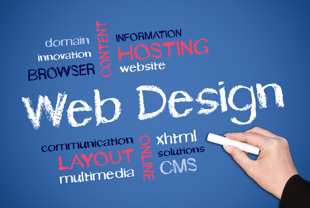 Should You Build Your Website By Hand or Use Web Design Software?