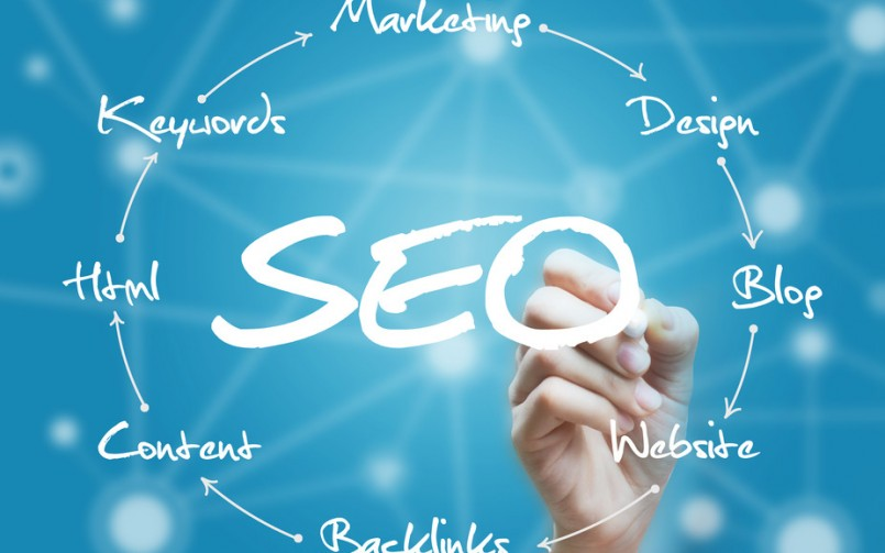 How Will SEO Help Your Business