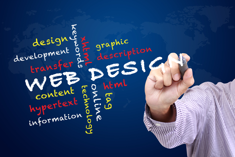 Now Land At Dexterous Web Design Company With The Help Of Some Valuable Tricks