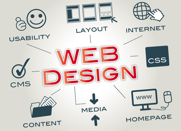 Features Of Web Design