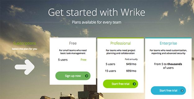 Manage Your Work With Wrike's Online Project Management Software