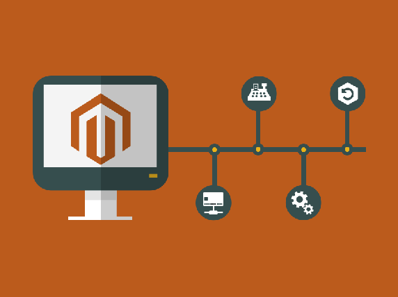 Magento Hosting and The Magento eCommerce Platform