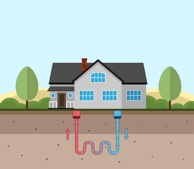Latest Updates and News About Renewable Energy Industry -- Geothermal Heat